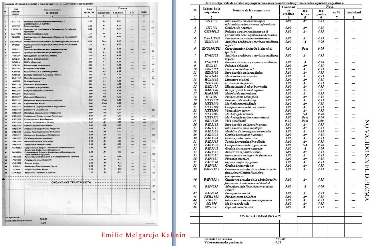 Диплом вуза Республики Казахстан (Приложение с оценками)