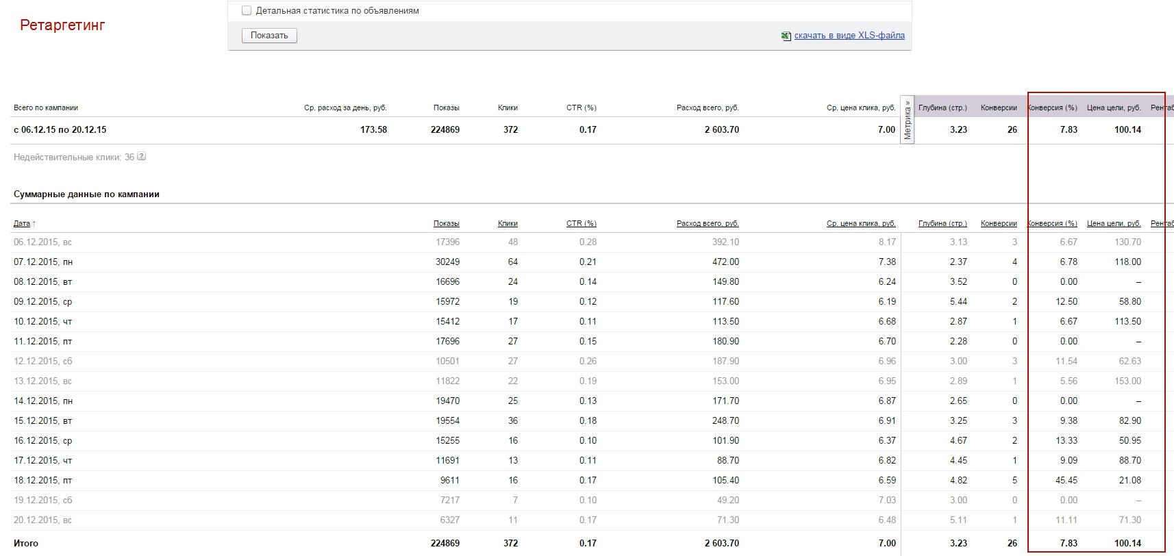 Продажа гель-лаков и инструментов по цене 140-150 руб/заявка