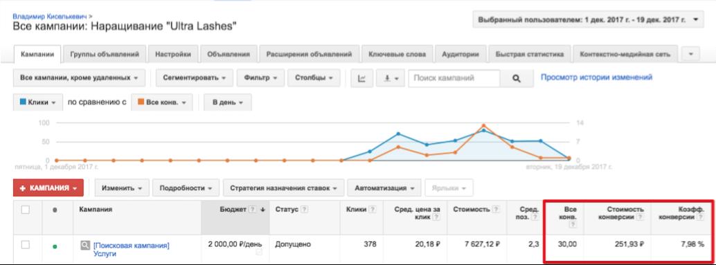 30 заявок по 250 рублей для салона по наращиванию ресниц в Москве