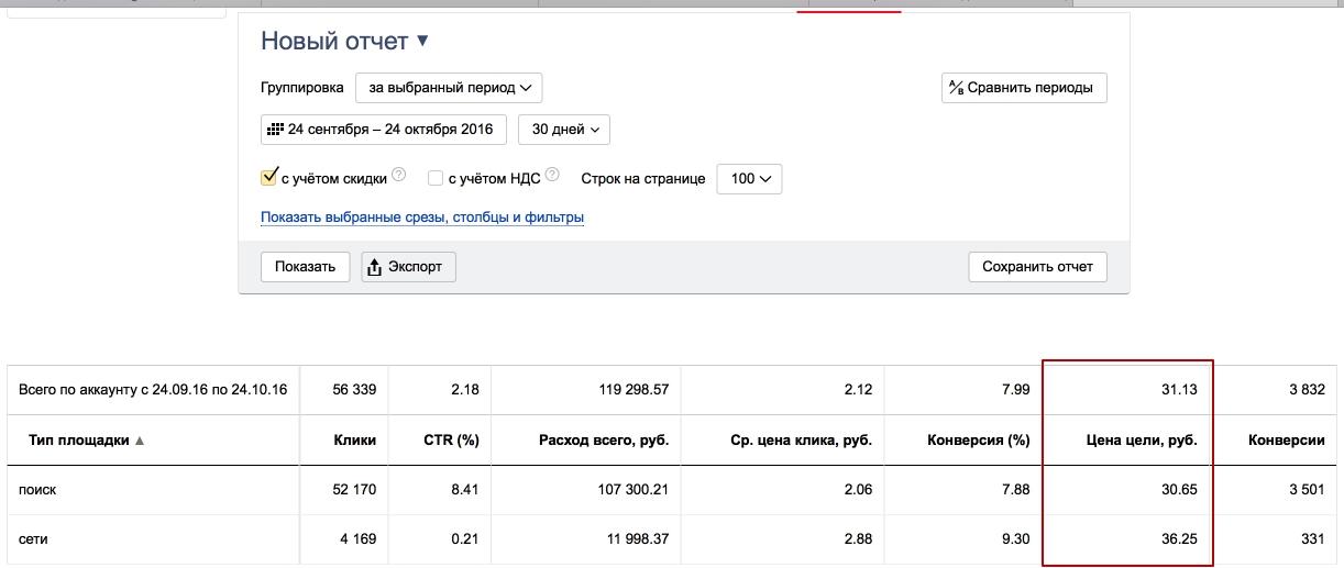 3 800 продаж лицензий игр по цене 31-32 рубля/продажа