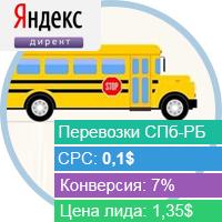 1260+ заявок на автобусные перевозки Россия-Беларусь по 1,35$