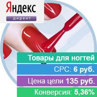 Интернет-магазин товаров для ухода за ногтями