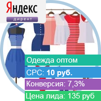 235+ заявок на оптовую поставку одежды по 135 рублей по России.