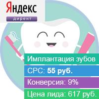 Заявки по 600 рублей в нише имплантации зубов в Москве