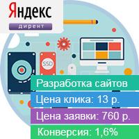 Разработка сайтов и продвижение