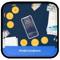Промо ролик мобильного приложения Rent Away на английском