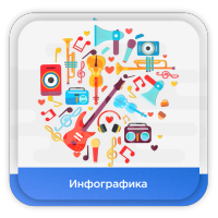 Промо ролик сервиса онлайн-репетиций  Bundleband.ru (Инфографика)