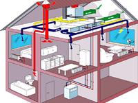 Проект принудительной вентиляции загородного дома площадью до 200 м2