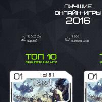 Вёрстка страницы (лучшие онлайн-игры 2016)