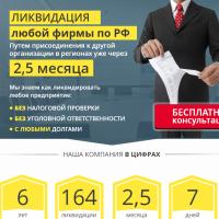 Вёрстка Landing Page (ликвидация любой фирмы по РФ)