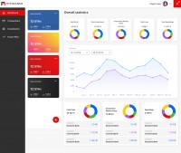 MyFinance | financial Accounting | CRM