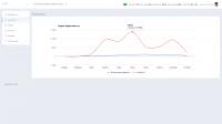 Планировщик заказов - график