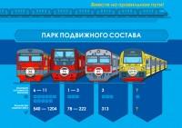 инфографика для Пассажирская компания