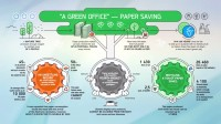 Ролик Экология Бумага