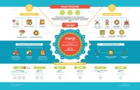 Инфографика для Смарт Инжиниринг