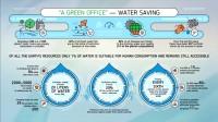 Ролик Экология Вода