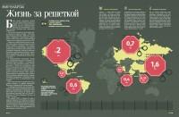 Инфографика для GEO