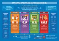 Инфографика для WebMany