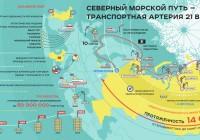 инфографика Северный Морской путь