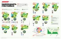 инфографика Одинадцать счастливых разворот для журнала Totalfootball