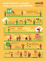 инфографика для Career