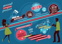 инфографика Бюро успешных проектов