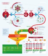Инфографика для Эквифакс