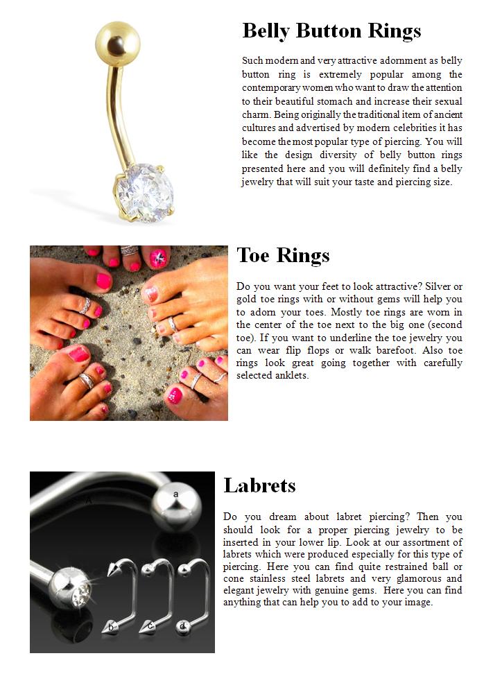 Piercing Categories Description
