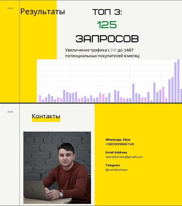Продвижение сайта olp.ru