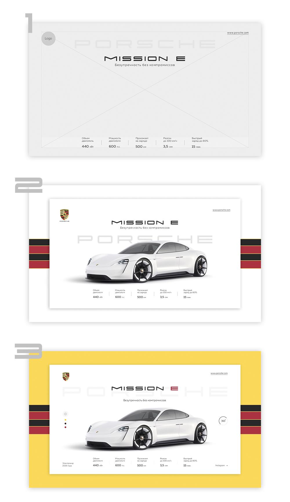 Баннер Porsche Mission E