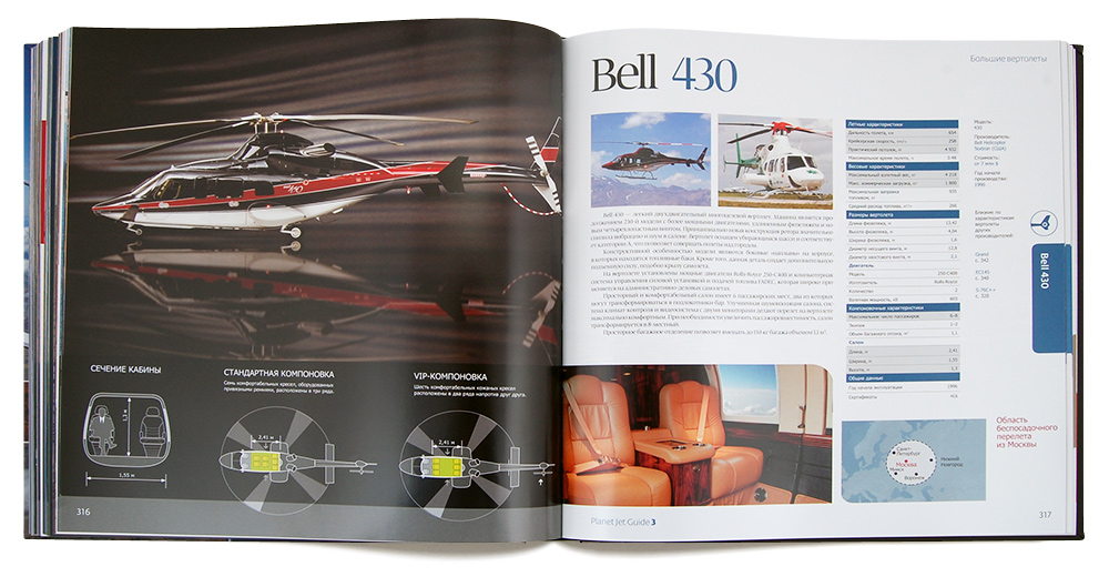 PJG3 (описание модели вертолета)