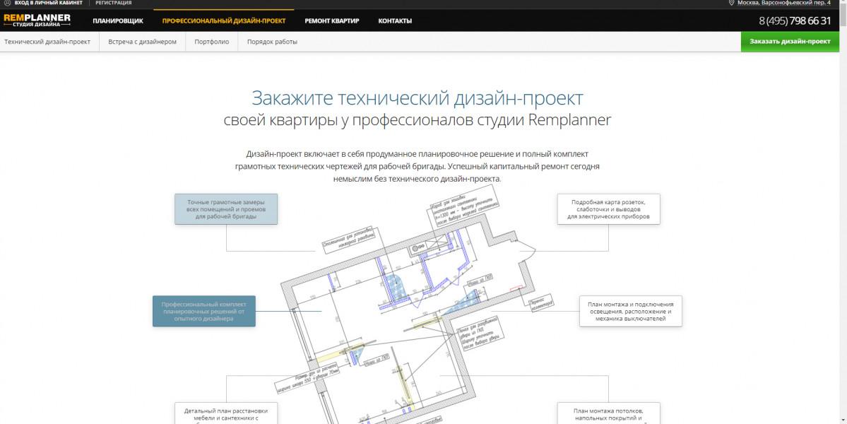 Контекст для проектирования квартир\домов