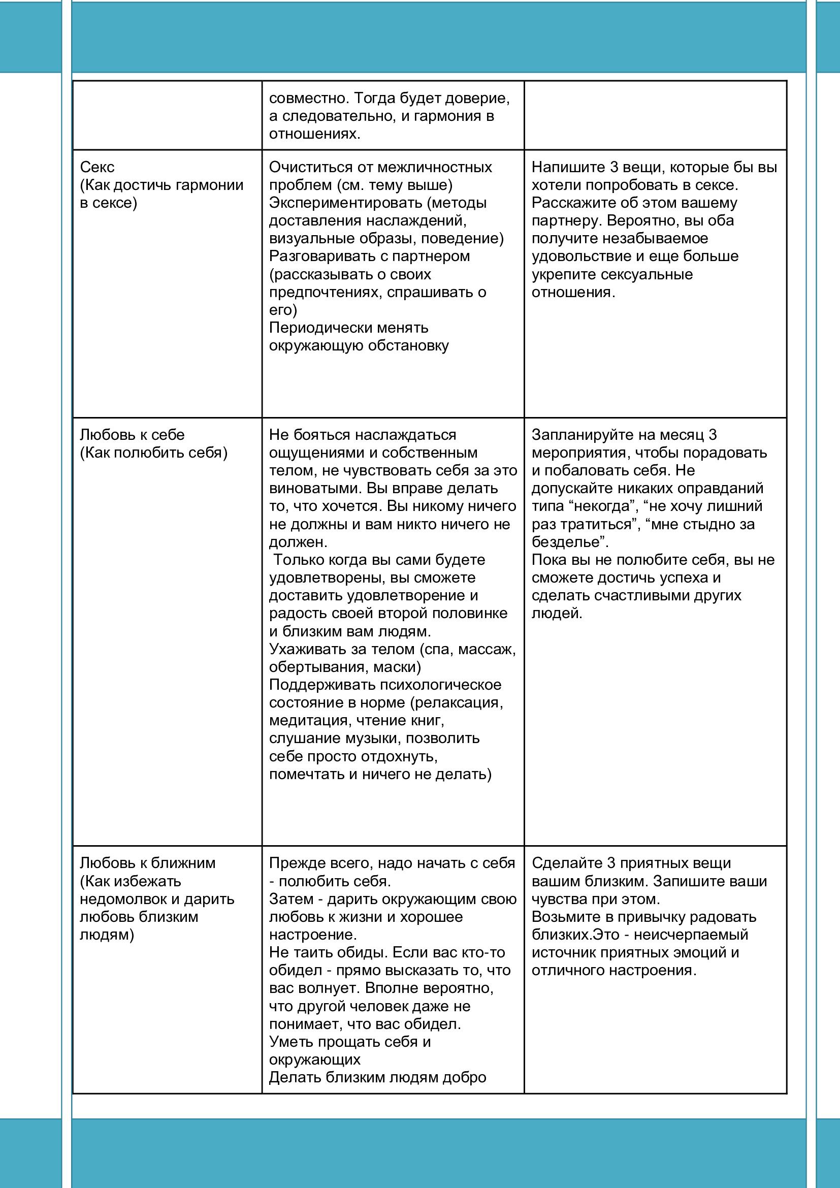 Марафон (гармония/успех) - контент-план (начало контент плана)