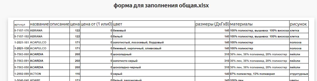 Заполнение таблиц в Exel