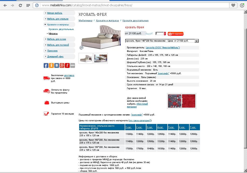 Наполнение мебельного интернет-магазина mebelishka.com