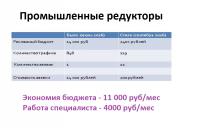 Яндекс.Директ Промышленные редукторы