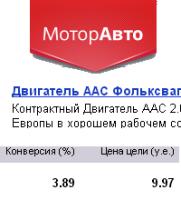 Реклама на Яндекс.Директ и Google.Adwords: Интернет-магазин автозапчастей из Европы