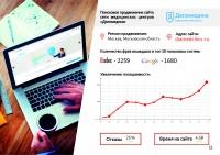 diamedclinic.ru