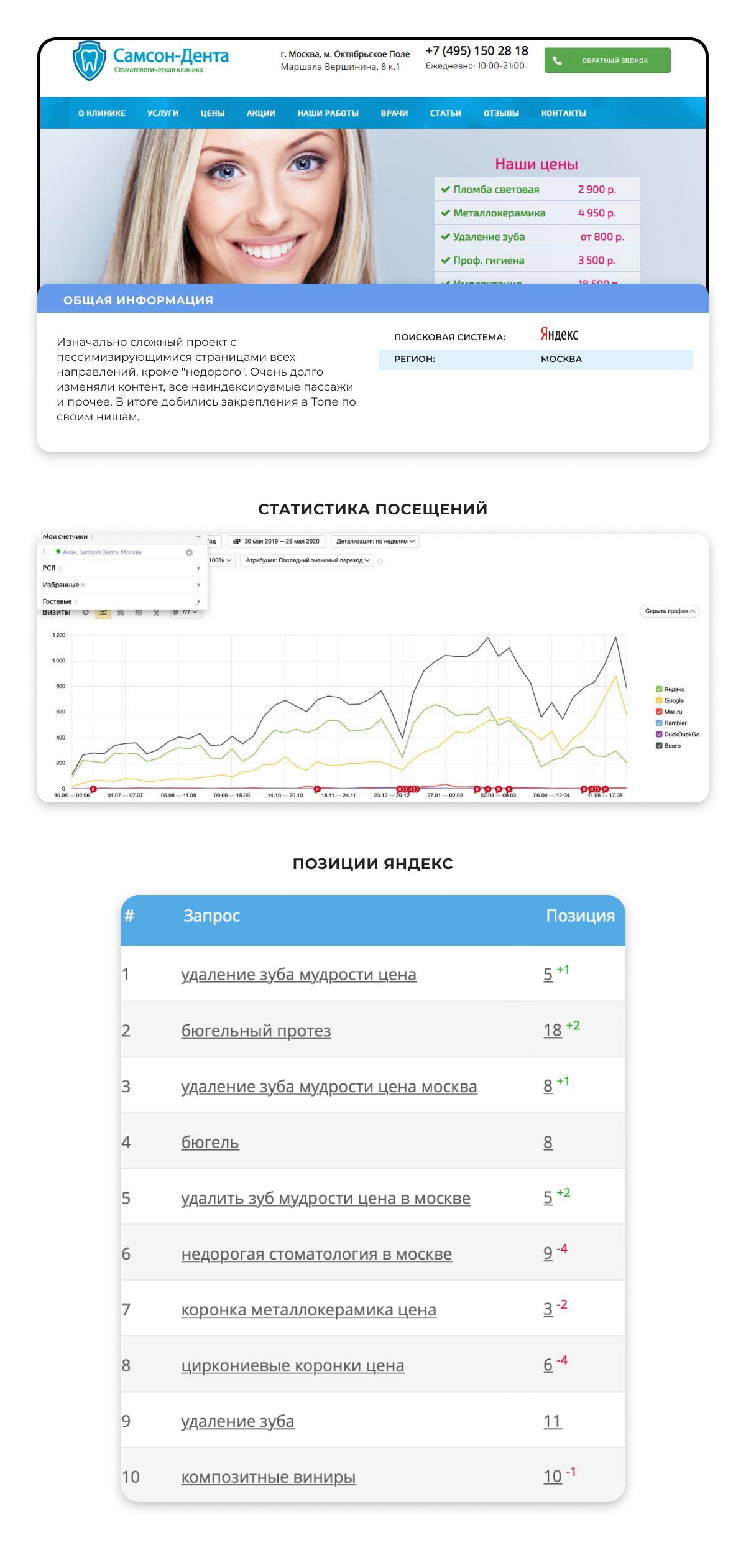 Стоматология Москва недорого - ТОП 1