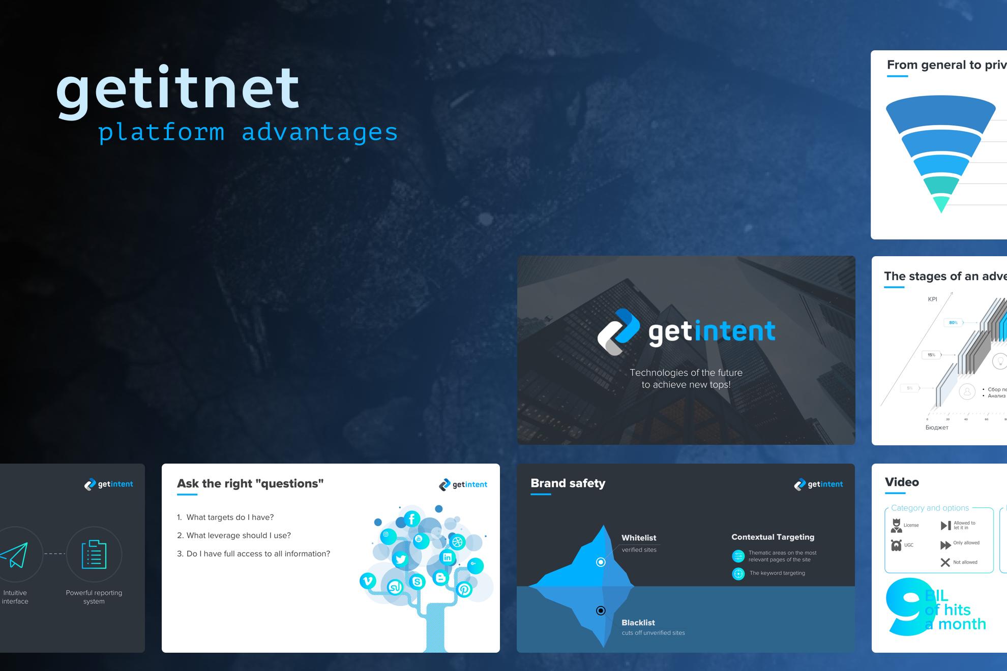 Getitnet // AI платформа для Интернет-рекламы