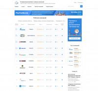 Рейтинг газовых компаний