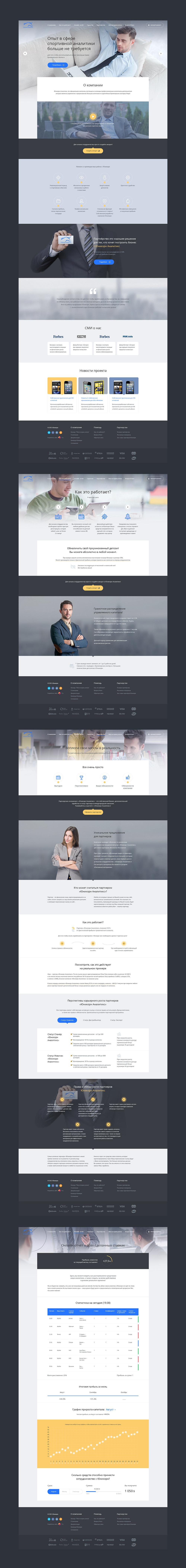 Дизайн корпоративного сайта ставок компании Юникорн Аналитикс