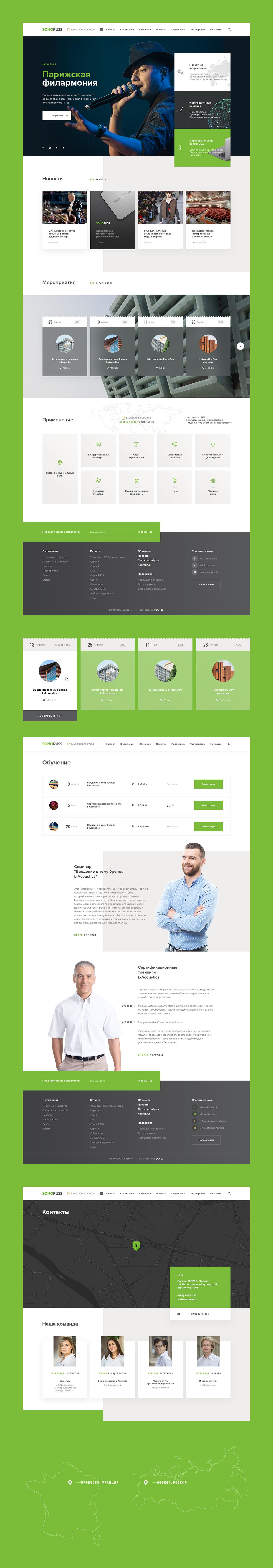 Сайт-каталог по продаже акустических систем