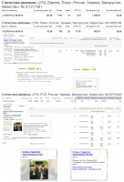 2tm.si // Yandex Direct+Google Adwords