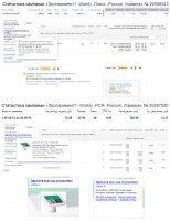 workly.io // Yandex Direct+Google Adwords