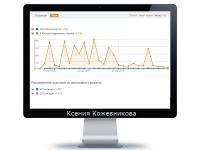 """Одноклассники. Привлечение 5 300 живых участников в группу """"Мода"""""""