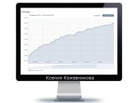 """VKontakte. Привлечение 4000 живых участников в группу Помощь бездомным животным """"Пора домой!"""""""
