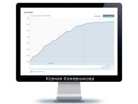 """VKontakte. Привлечение 300 живых участников в группу Студия десертов """"Слада"""", г. Сочи."""