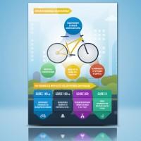 Инфографика о велоинфраструктуре