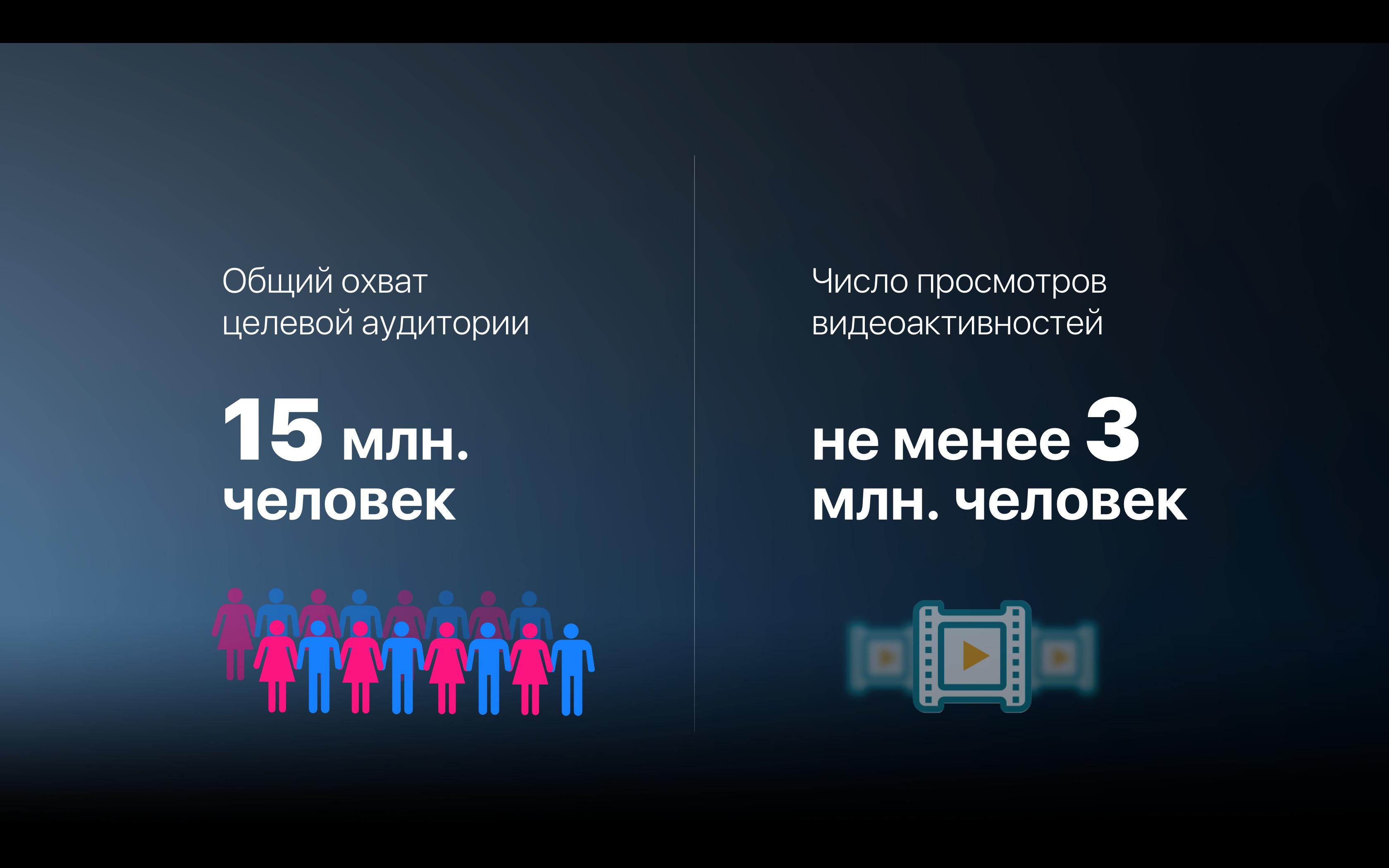 Презентация для рекламной кампании агентства Селфи - по фильму Несокрушимый (2018)